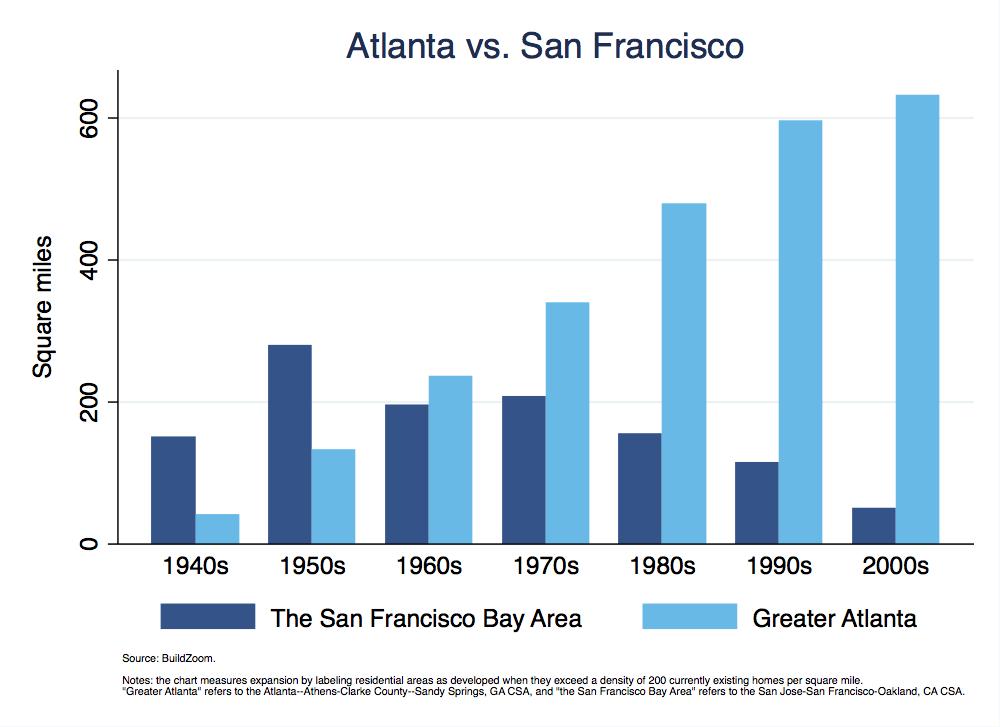 Atlanta_vs_SF